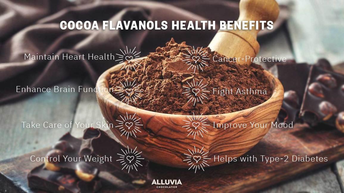 COCOA FLAVANOLS HEALTH BENEFITS