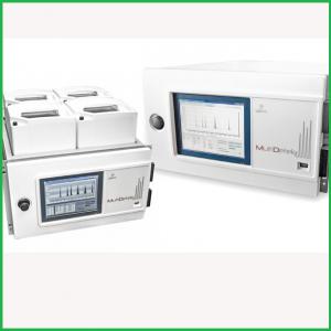 LDETEK - GAS CHROMATOGRAPH ANALYSER